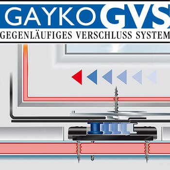 Illustration GAYKO GVS System